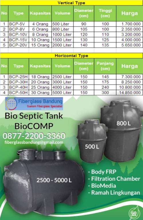brosur-bio-septic-tank-fiberglass-bandung-adwords