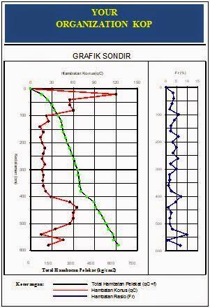grafik2bsondir1
